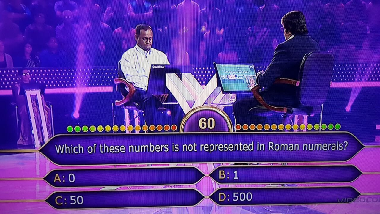 Ques Which of these numbers is not represented in Roman numerals